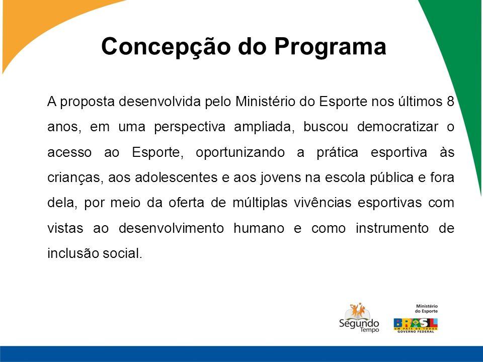 Concepção do Programa A proposta desenvolvida pelo Ministério do Esporte nos últimos 8 anos, em uma perspectiva ampliada, buscou democratizar o acesso