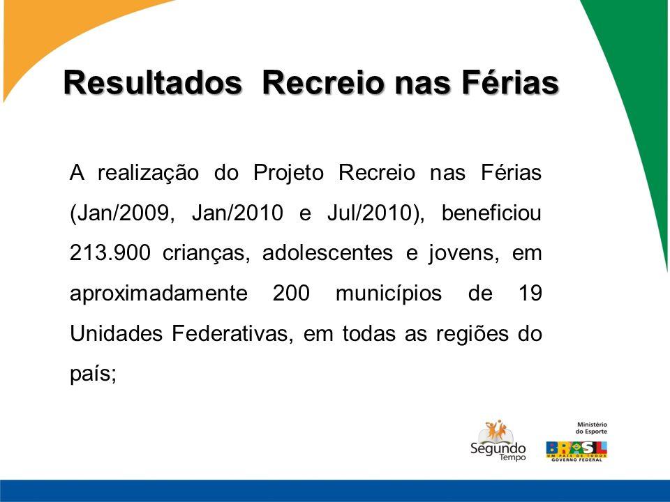Resultados Recreio nas Férias A realização do Projeto Recreio nas Férias (Jan/2009, Jan/2010 e Jul/2010), beneficiou 213.900 crianças, adolescentes e