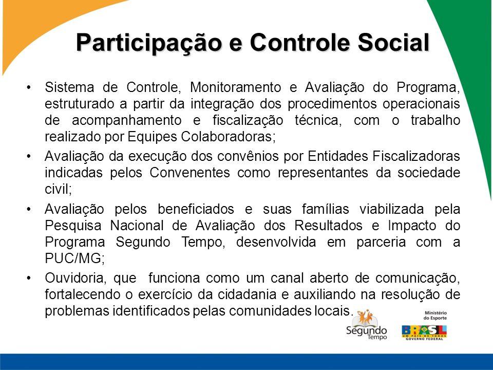 Participação e Controle Social Sistema de Controle, Monitoramento e Avaliação do Programa, estruturado a partir da integração dos procedimentos operac