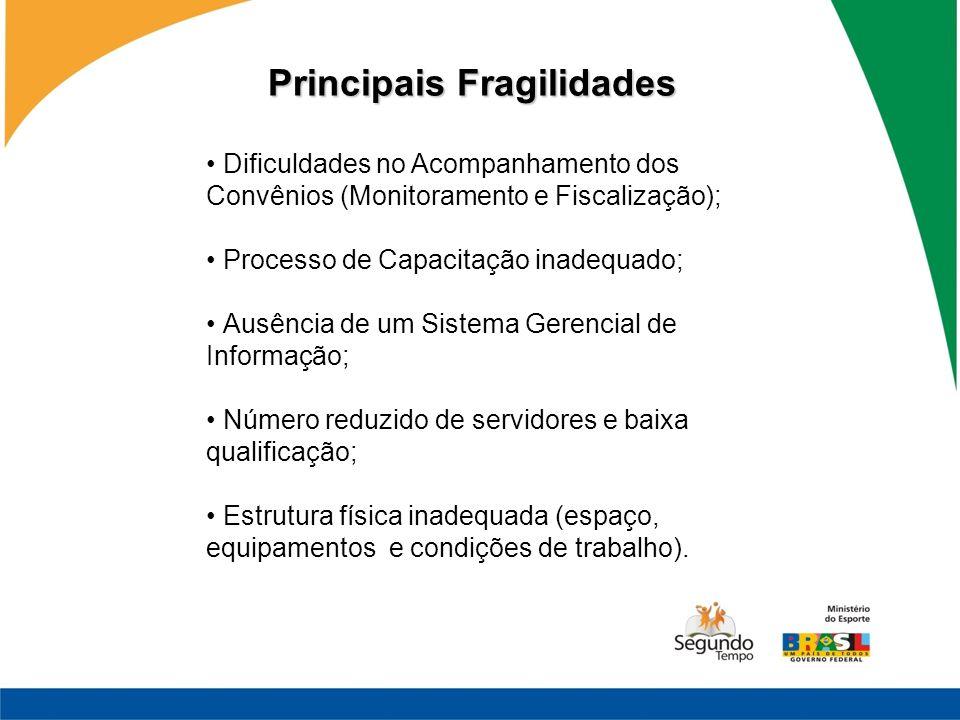 Dificuldades no Acompanhamento dos Convênios (Monitoramento e Fiscalização); Processo de Capacitação inadequado; Ausência de um Sistema Gerencial de I