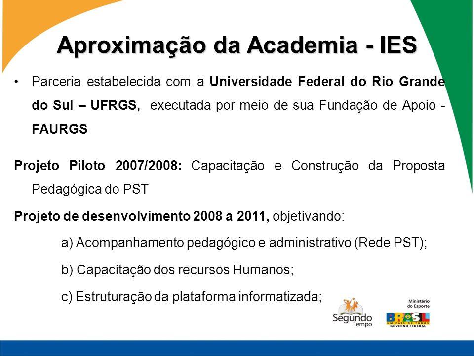 Aproximação da Academia - IES Parceria estabelecida com a Universidade Federal do Rio Grande do Sul – UFRGS, executada por meio de sua Fundação de Apo