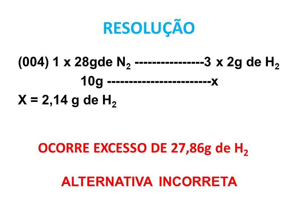 RESOLUÇÃO (004) 1 x 28gde N 2 ----------------3 x 2g de H 2 10g ------------------------x X = 2,14 g de H 2 OCORRE EXCESSO DE 27,86g de H 2 ALTERNATIV