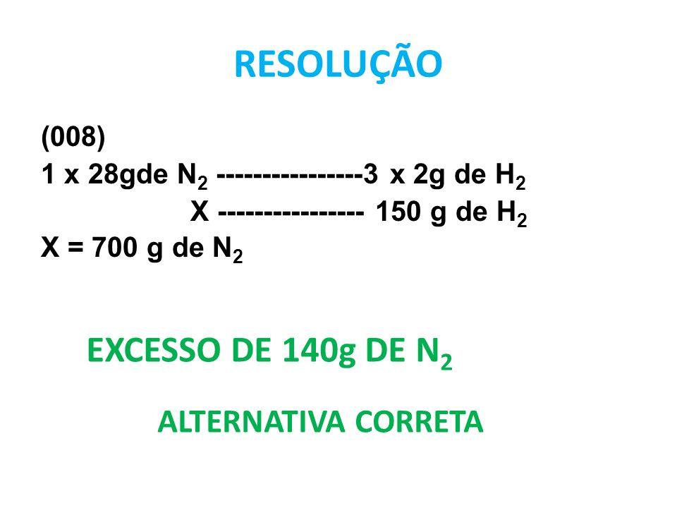 RESOLUÇÃO (008) 1 x 28gde N 2 ----------------3 x 2g de H 2 X ---------------- 150 g de H 2 X = 700 g de N 2 EXCESSO DE 140g DE N 2 ALTERNATIVA CORRET