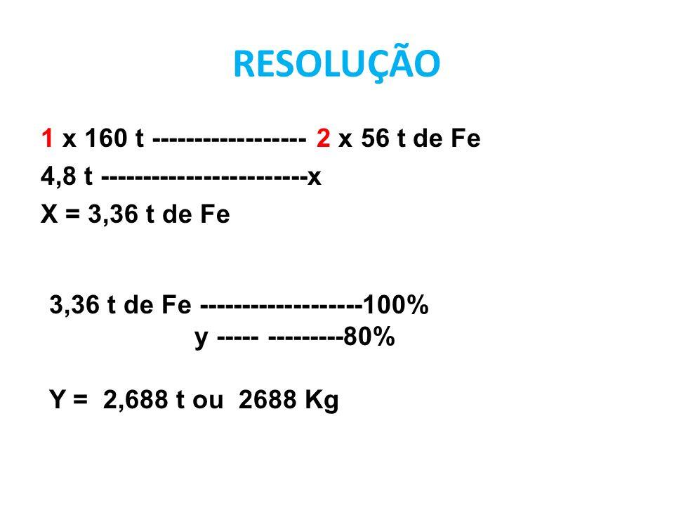 RESOLUÇÃO 1 x 160 t ------------------ 2 x 56 t de Fe 4,8 t ------------------------x X = 3,36 t de Fe 3,36 t de Fe -------------------100% y ----- --