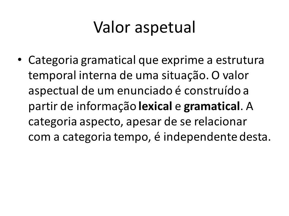 Valor aspetual Categoria gramatical que exprime a estrutura temporal interna de uma situação. O valor aspectual de um enunciado é construído a partir