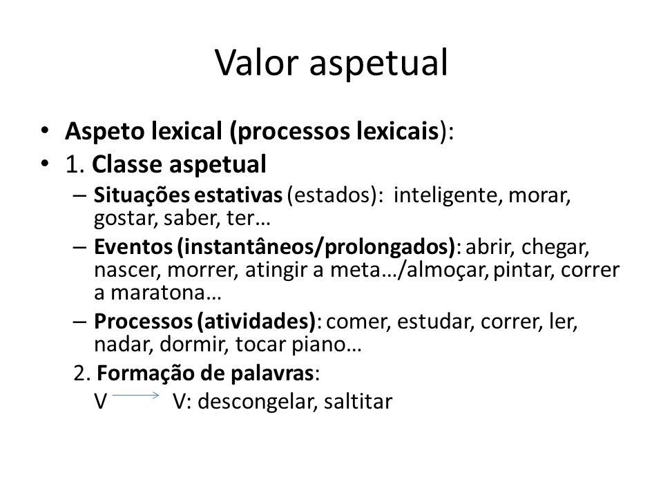 Valor aspetual Aspeto lexical (processos lexicais): 1. Classe aspetual – Situações estativas (estados): inteligente, morar, gostar, saber, ter… – Even