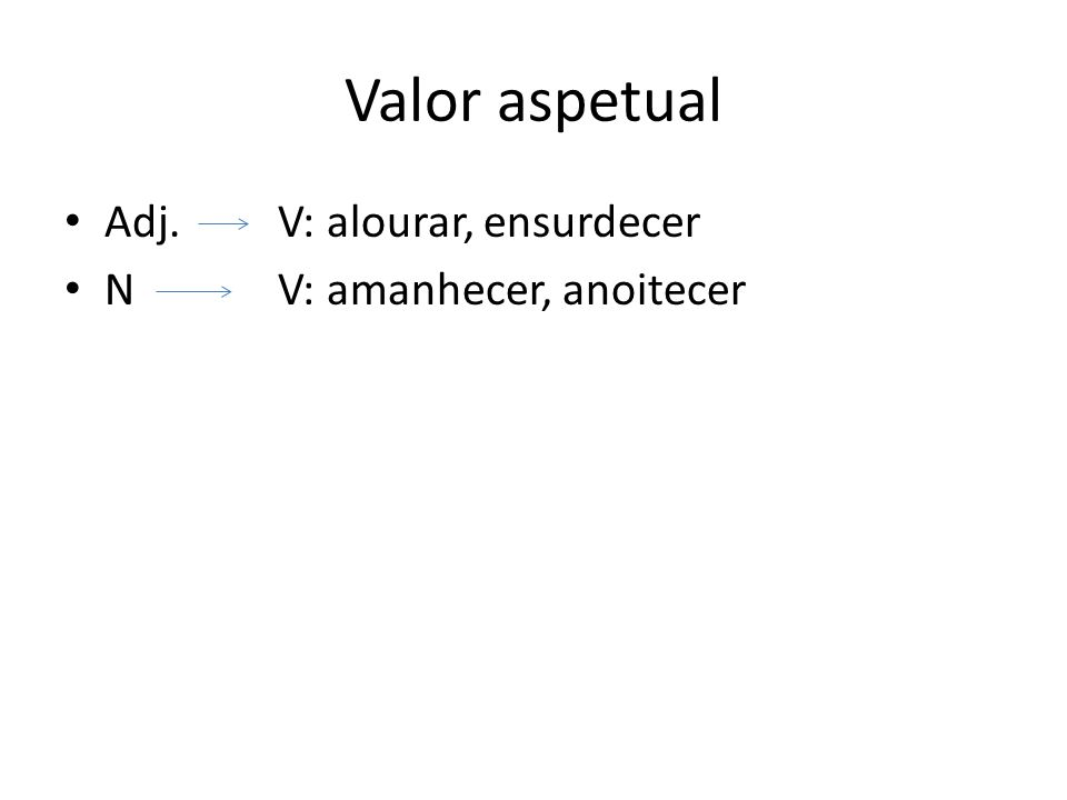 Valor aspetual Adj.V: alourar, ensurdecer NV: amanhecer, anoitecer