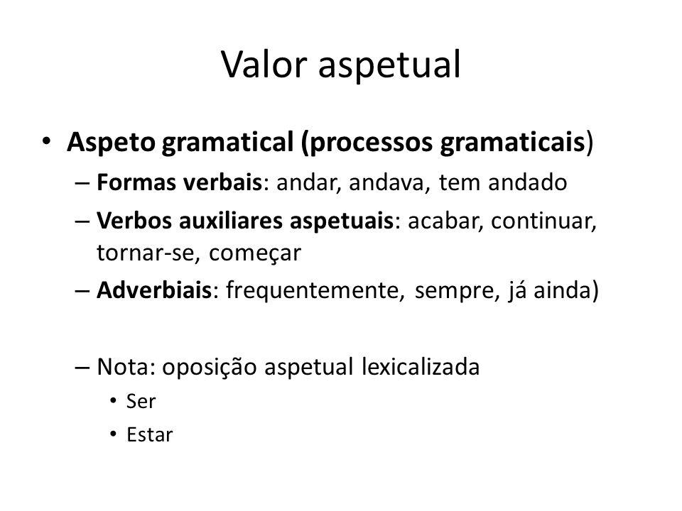Valor aspetual Aspeto gramatical (processos gramaticais) – Formas verbais: andar, andava, tem andado – Verbos auxiliares aspetuais: acabar, continuar,