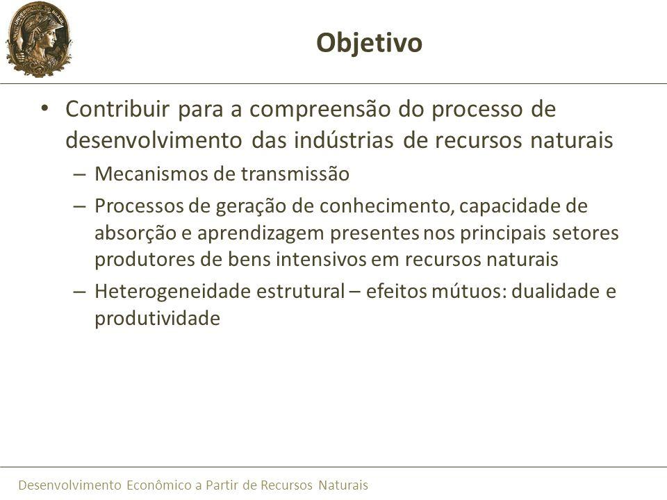 Desenvolvimento Econômico a Partir de Recursos Naturais Objetivo Contribuir para a compreensão do processo de desenvolvimento das indústrias de recurs