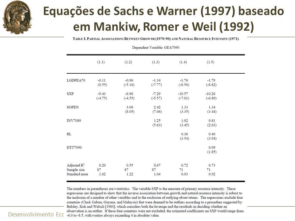 Desenvolvimento Econômico a Partir de Recursos Naturais Regressions: Annual rates of growth of GDP as dependent variable θ μ
