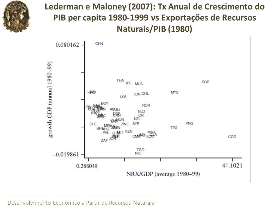 Desenvolvimento Econômico a Partir de Recursos Naturais Lederman e Maloney (2007): Tx Anual de Crescimento do PIB per capita 1980-1999 vs Exportações