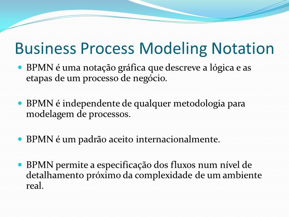 Business Process Modeling Notation BPMN é uma notação gráfica que descreve a lógica e as etapas de um processo de negócio. BPMN é independente de qual