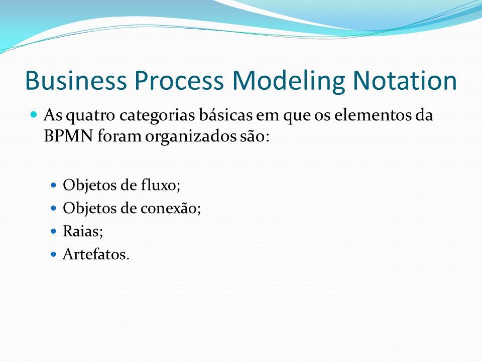 As quatro categorias básicas em que os elementos da BPMN foram organizados são: Objetos de fluxo; Objetos de conexão; Raias; Artefatos.