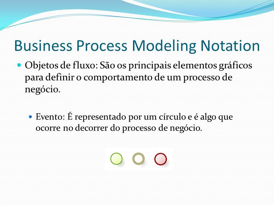 Business Process Modeling Notation Objetos de fluxo: São os principais elementos gráficos para definir o comportamento de um processo de negócio. Even