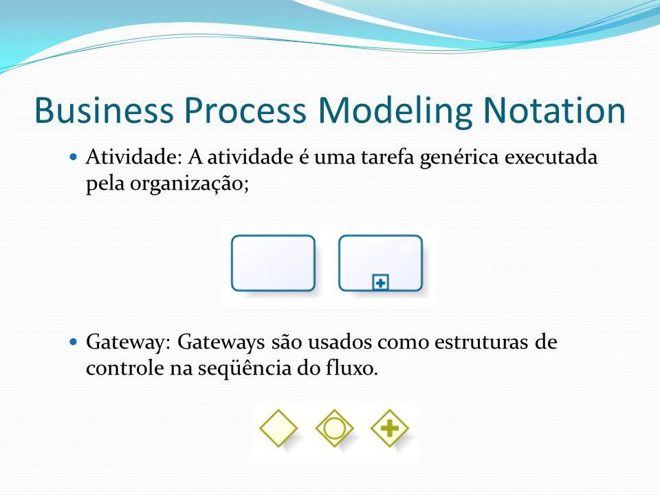 Business Process Modeling Notation Atividade: A atividade é uma tarefa genérica executada pela organização; Gateway: Gateways são usados como estrutur