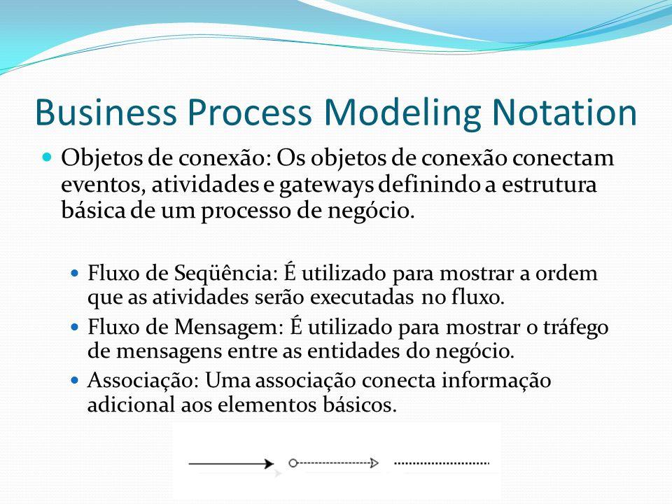 Business Process Modeling Notation Objetos de conexão: Os objetos de conexão conectam eventos, atividades e gateways definindo a estrutura básica de u