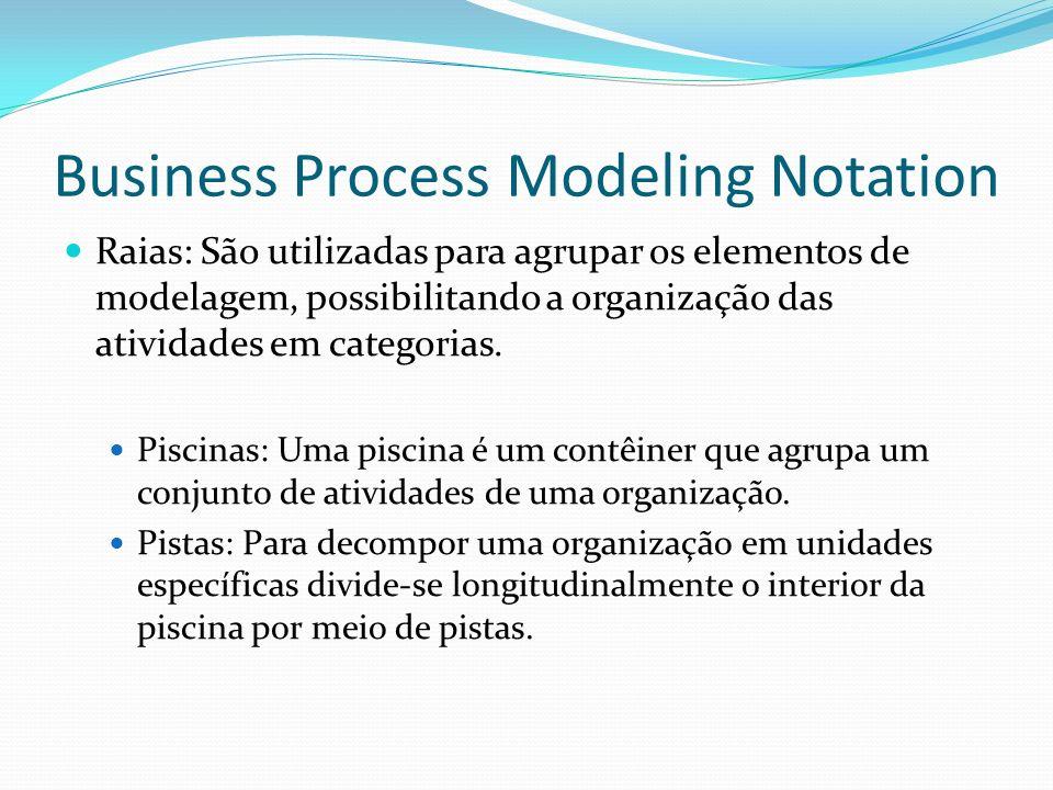 Business Process Modeling Notation Raias: São utilizadas para agrupar os elementos de modelagem, possibilitando a organização das atividades em catego