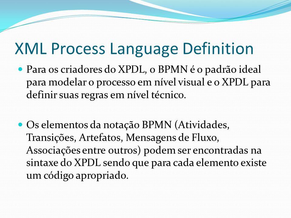 XML Process Language Definition Para os criadores do XPDL, o BPMN é o padrão ideal para modelar o processo em nível visual e o XPDL para definir suas