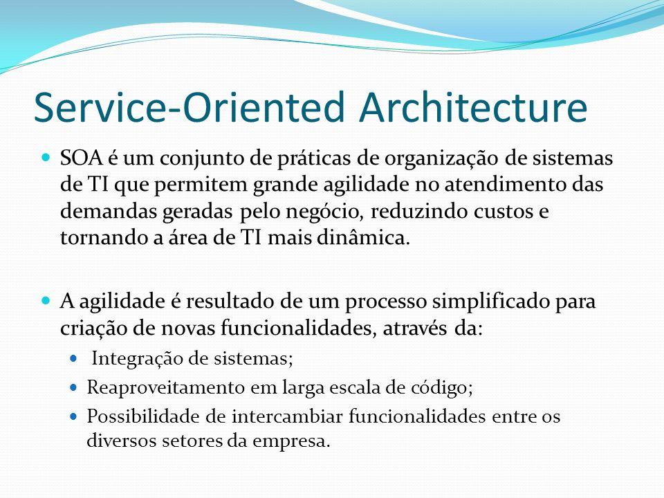 Service-Oriented Architecture SOA é um conjunto de práticas de organização de sistemas de TI que permitem grande agilidade no atendimento das demandas