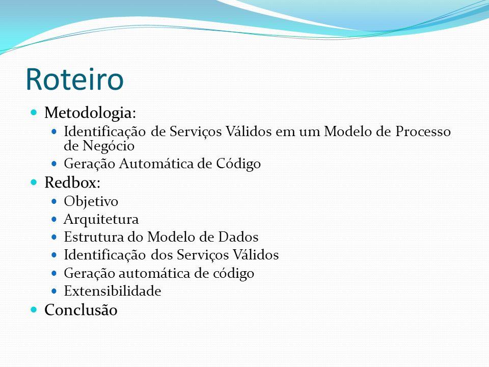 Roteiro Metodologia: Identificação de Serviços Válidos em um Modelo de Processo de Negócio Geração Automática de Código Redbox: Objetivo Arquitetura E