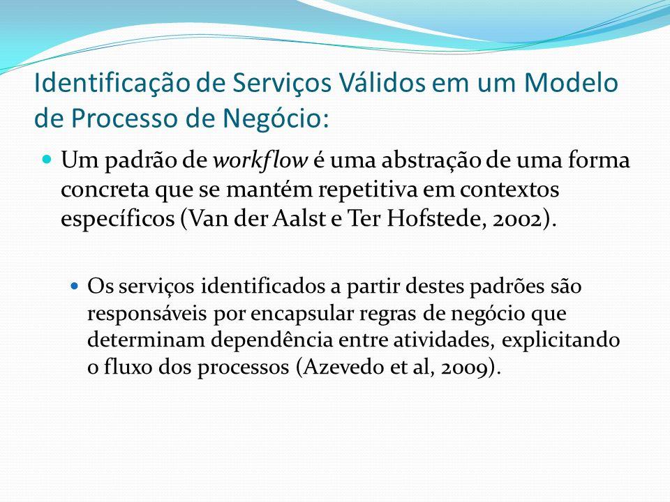 Identificação de Serviços Válidos em um Modelo de Processo de Negócio: Um padrão de workflow é uma abstração de uma forma concreta que se mantém repet