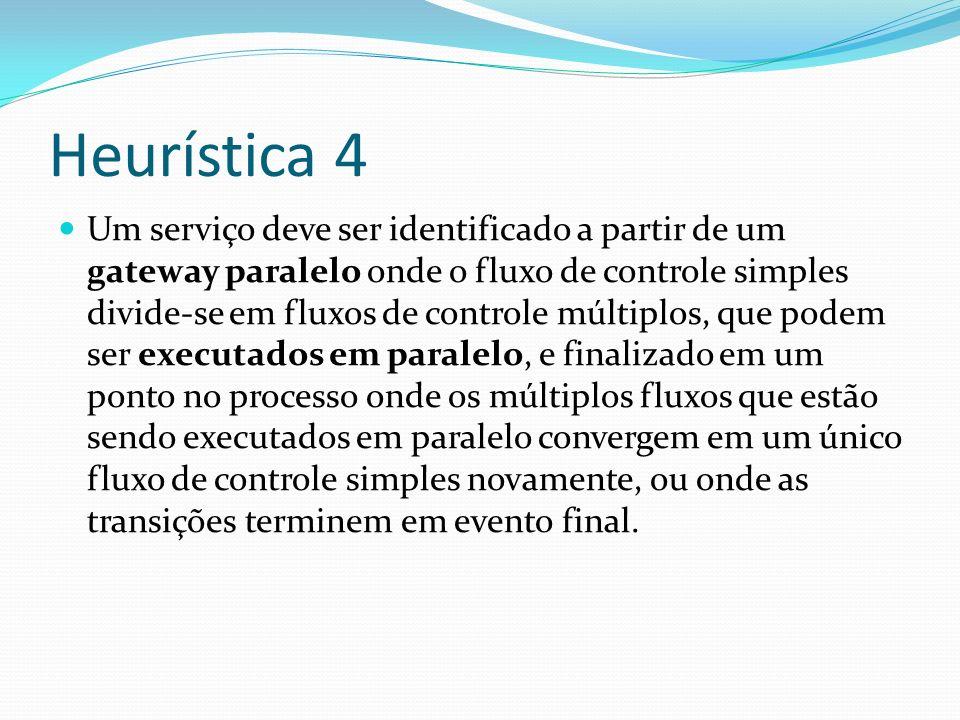 Heurística 4 Um serviço deve ser identificado a partir de um gateway paralelo onde o fluxo de controle simples divide-se em fluxos de controle múltipl