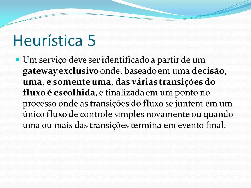 Heurística 5 Um serviço deve ser identificado a partir de um gateway exclusivo onde, baseado em uma decisão, uma, e somente uma, das várias transições