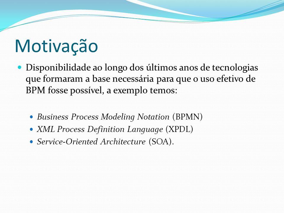 Motivação Disponibilidade ao longo dos últimos anos de tecnologias que formaram a base necessária para que o uso efetivo de BPM fosse possível, a exem