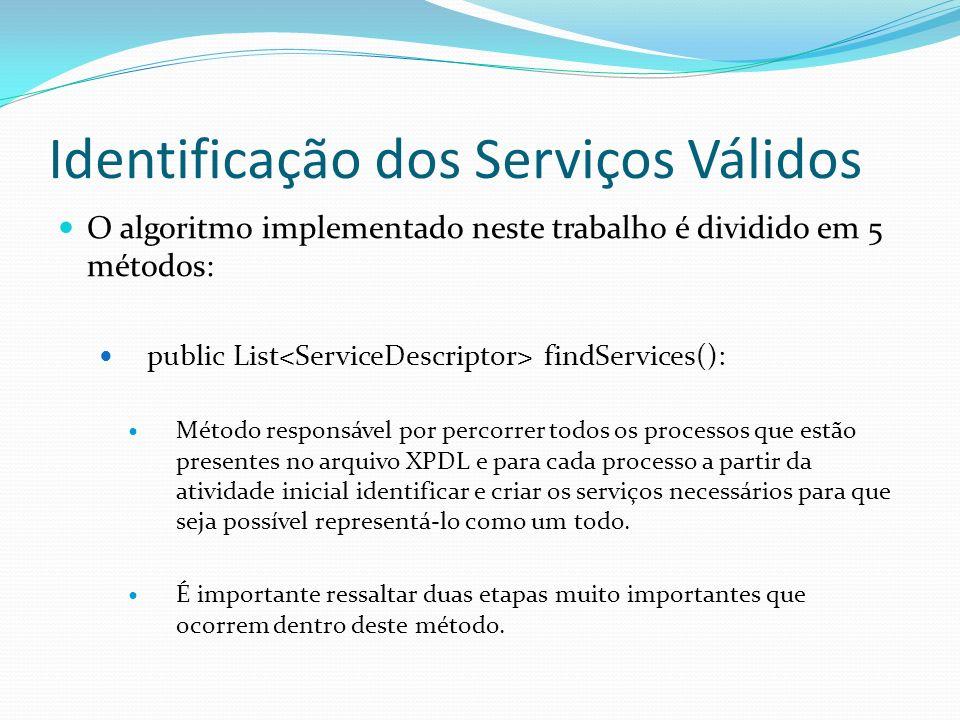 Identificação dos Serviços Válidos O algoritmo implementado neste trabalho é dividido em 5 métodos: public List findServices(): Método responsável por