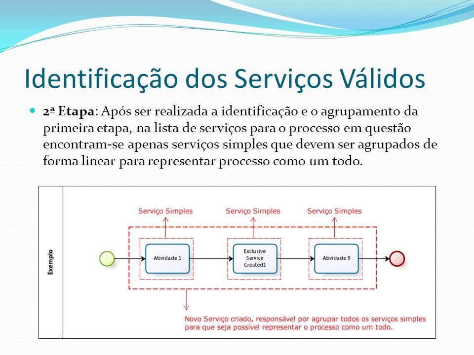 Identificação dos Serviços Válidos 2ª Etapa: Após ser realizada a identificação e o agrupamento da primeira etapa, na lista de serviços para o process