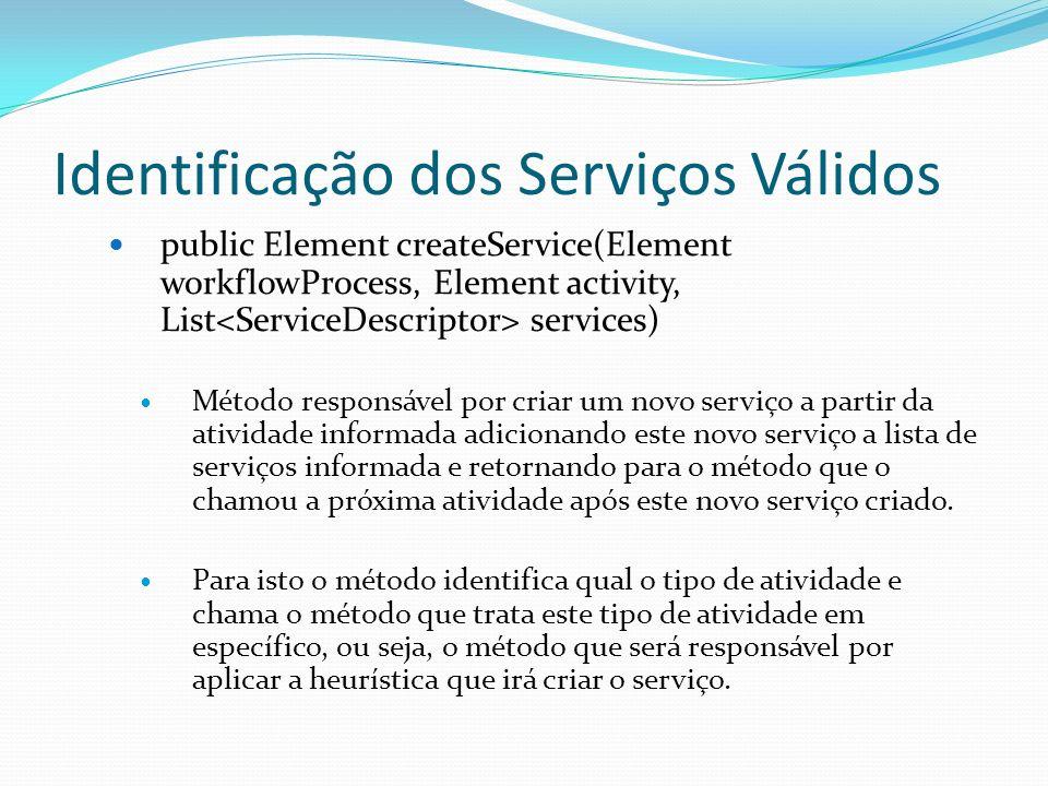 Identificação dos Serviços Válidos public Element createService(Element workflowProcess, Element activity, List services) Método responsável por criar
