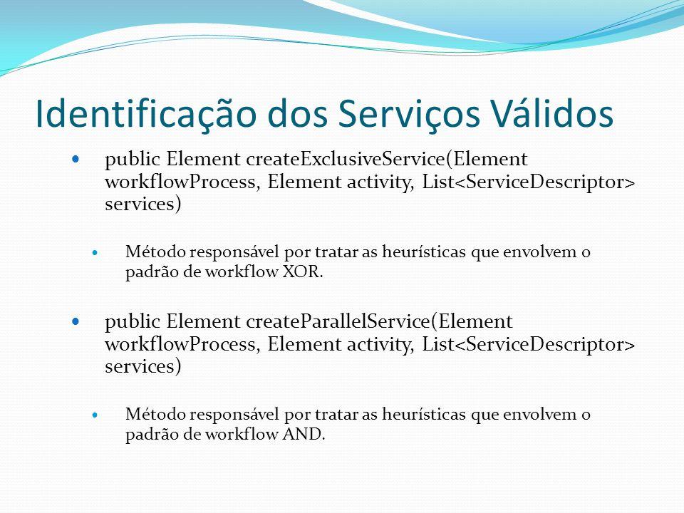 Identificação dos Serviços Válidos public Element createExclusiveService(Element workflowProcess, Element activity, List services) Método responsável por tratar as heurísticas que envolvem o padrão de workflow XOR.