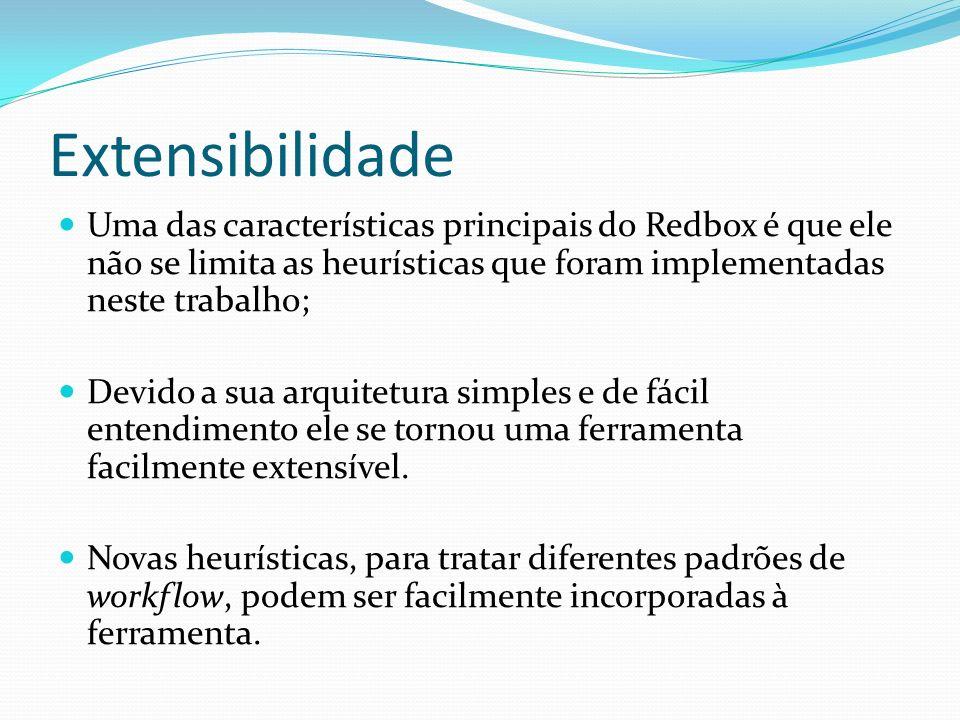 Extensibilidade Uma das características principais do Redbox é que ele não se limita as heurísticas que foram implementadas neste trabalho; Devido a s