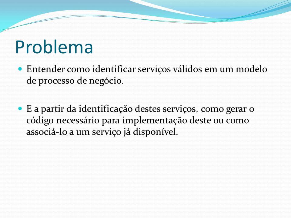 Problema Entender como identificar serviços válidos em um modelo de processo de negócio. E a partir da identificação destes serviços, como gerar o cód