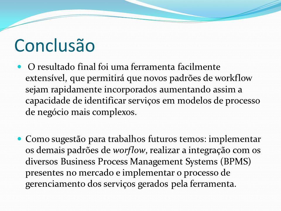 Conclusão O resultado final foi uma ferramenta facilmente extensível, que permitirá que novos padrões de workflow sejam rapidamente incorporados aumen