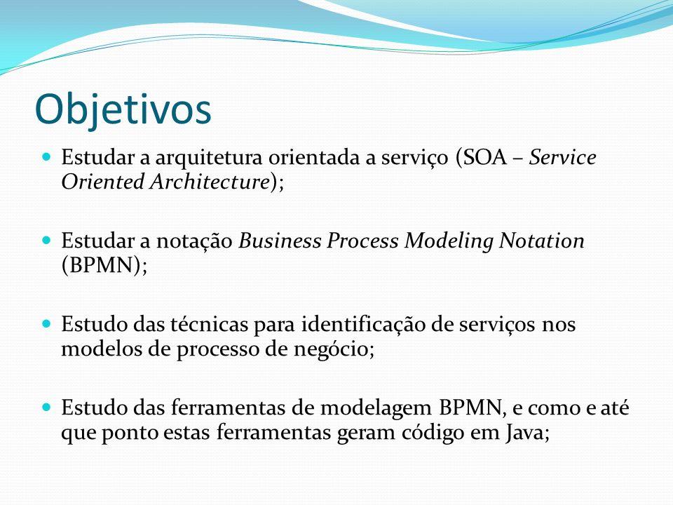 Objetivos Estudo da linguagem XML Process Definition Language (XPDL), afim de compreender como um processo de negócio é descrito e como os serviços podem ser identificados; Estudo das técnicas de geração automática de código; Desenvolver um gerador de código orientado a serviço em Java a partir dos serviços identificados nos modelos de processos de negócio descritos em BPMN.