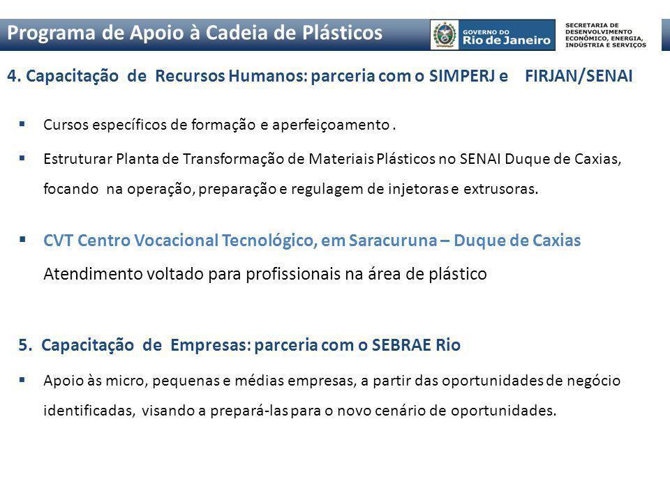 4. Capacitação de Recursos Humanos: parceria com o SIMPERJ e FIRJAN/SENAI Cursos específicos de formação e aperfeiçoamento. Estruturar Planta de Trans