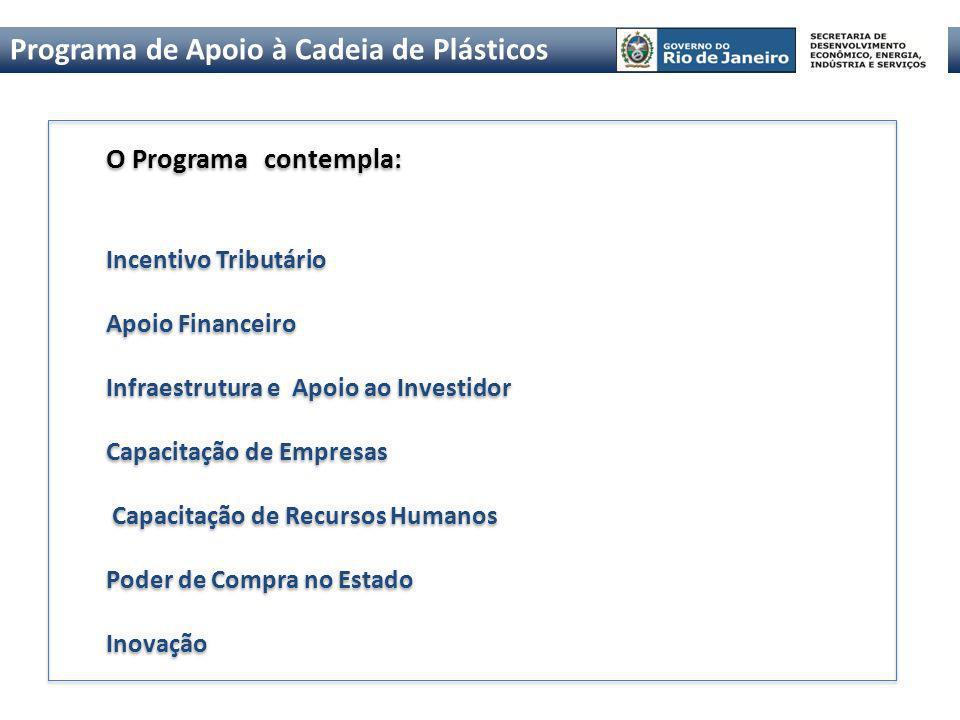 O Programa contempla: Incentivo Tributário Apoio Financeiro Infraestrutura e Apoio ao Investidor Capacitação de Empresas Capacitação de Recursos Humanos Poder de Compra no Estado Inovação Programa de Apoio à Cadeia de Plásticos