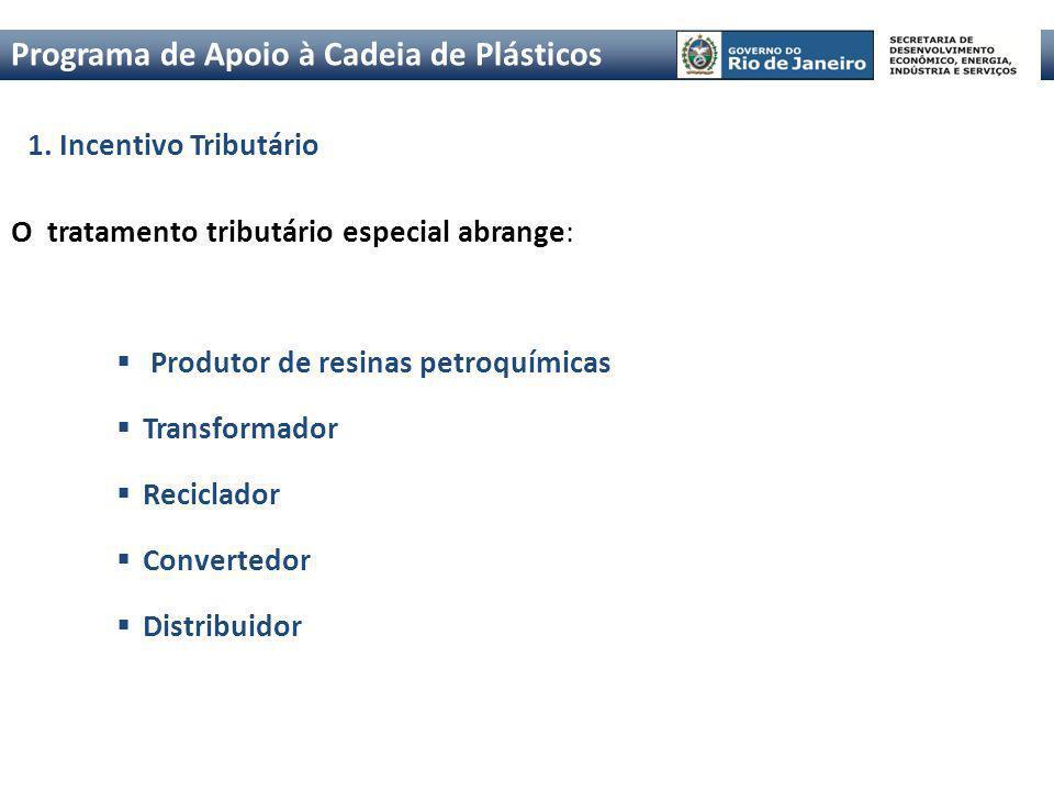 1. Incentivo Tributário O tratamento tributário especial abrange: Produtor de resinas petroquímicas Transformador Reciclador Convertedor Distribuidor