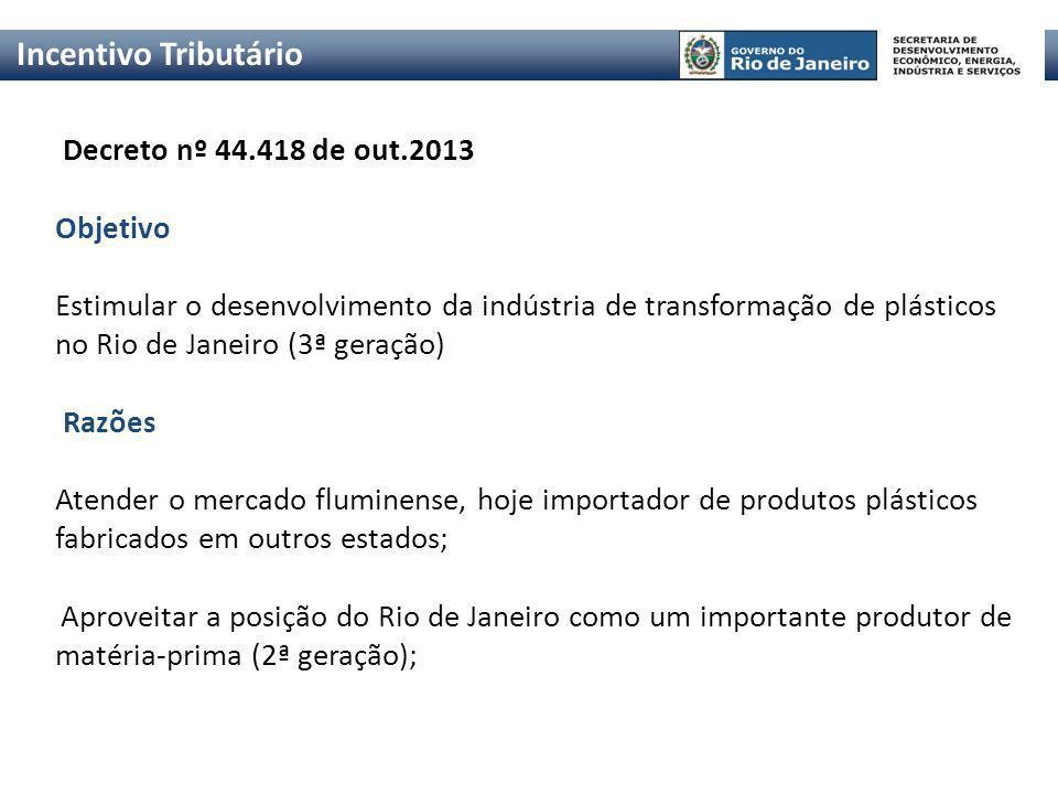 Decreto nº 44.418 de out.2013 Objetivo Estimular o desenvolvimento da indústria de transformação de plásticos no Rio de Janeiro (3ª geração) Razões At