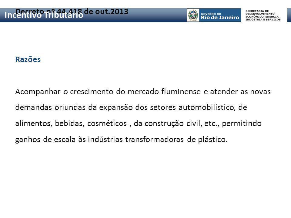 Decreto nº 44.418 de out.2013 Razões Acompanhar o crescimento do mercado fluminense e atender as novas demandas oriundas da expansão dos setores autom