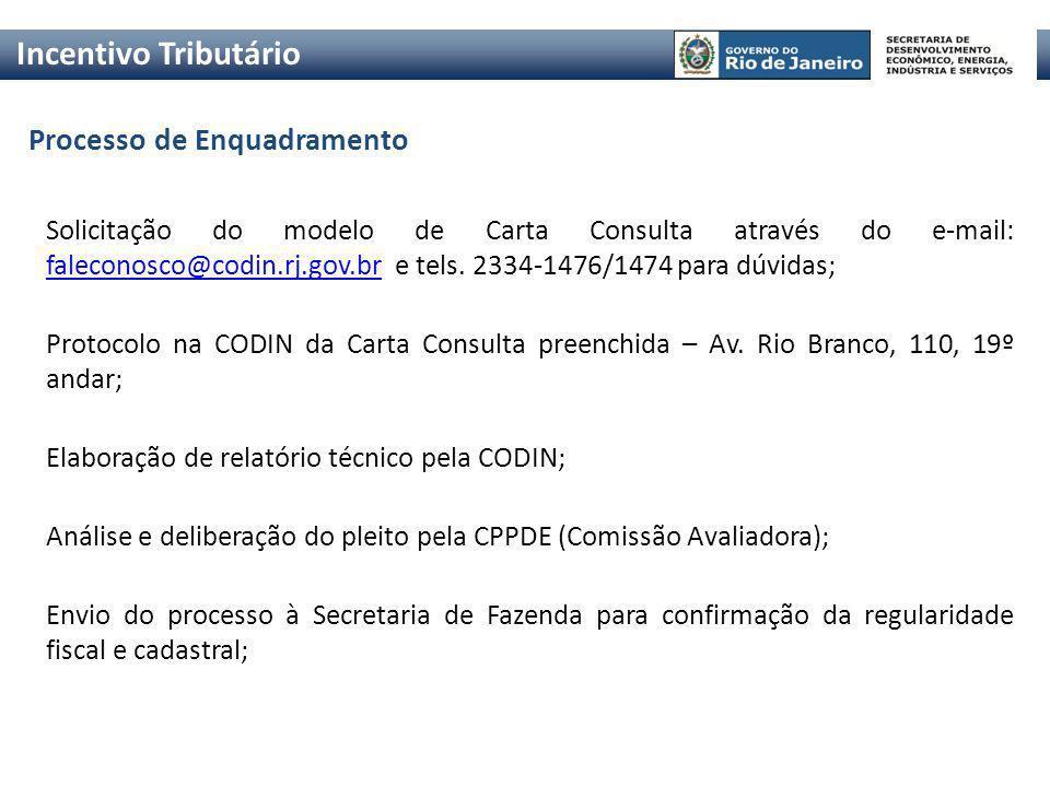 Processo de Enquadramento Incentivo Tributário Solicitação do modelo de Carta Consulta através do e-mail: faleconosco@codin.rj.gov.br e tels. 2334-147