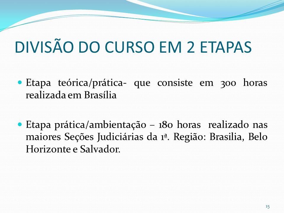 DIVISÃO DO CURSO EM 2 ETAPAS Etapa teórica/prática- que consiste em 3oo horas realizada em Brasília Etapa prática/ambientação – 180 horas realizado nas maiores Seções Judiciárias da 1ª.