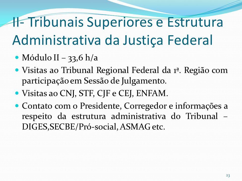 II- Tribunais Superiores e Estrutura Administrativa da Justiça Federal Módulo II – 33,6 h/a Visitas ao Tribunal Regional Federal da 1ª.