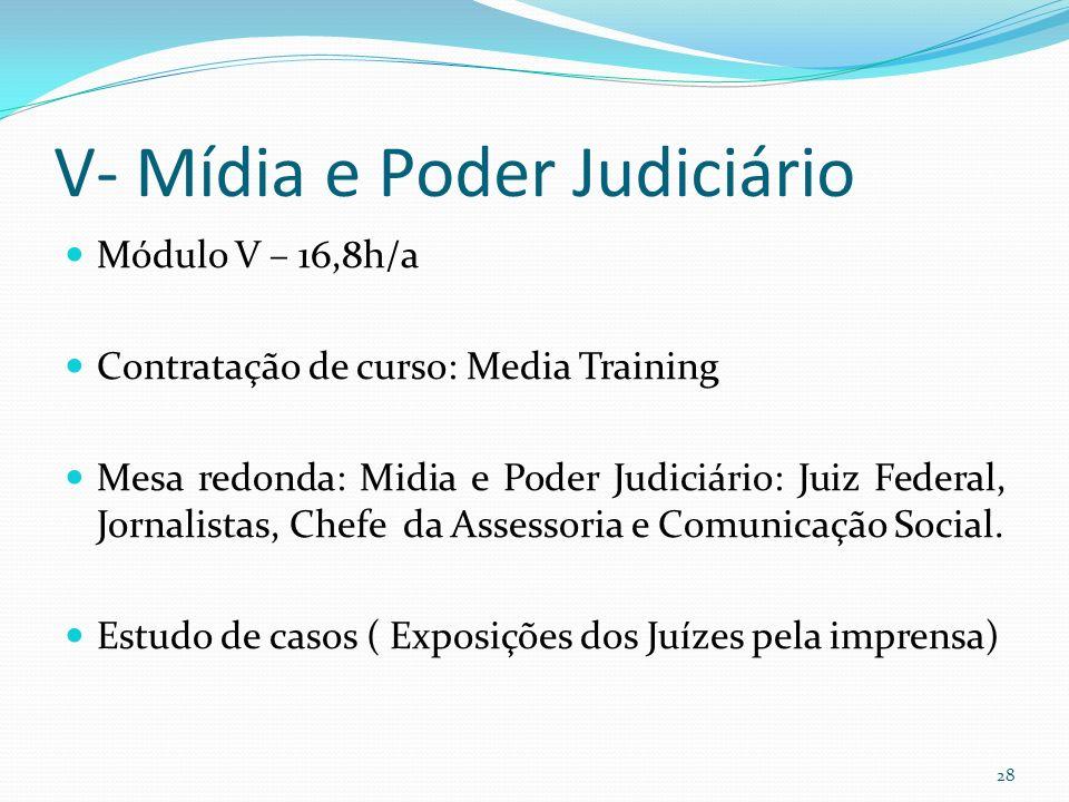 V- Mídia e Poder Judiciário Módulo V – 16,8h/a Contratação de curso: Media Training Mesa redonda: Midia e Poder Judiciário: Juiz Federal, Jornalistas, Chefe da Assessoria e Comunicação Social.