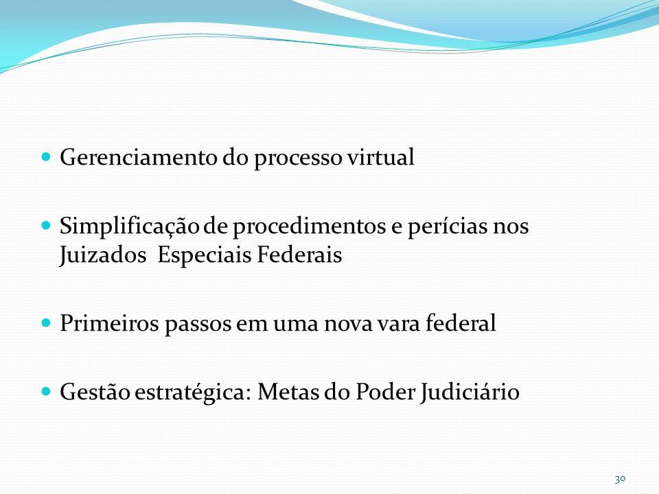 Gerenciamento do processo virtual Simplificação de procedimentos e perícias nos Juizados Especiais Federais Primeiros passos em uma nova vara federal Gestão estratégica: Metas do Poder Judiciário 30