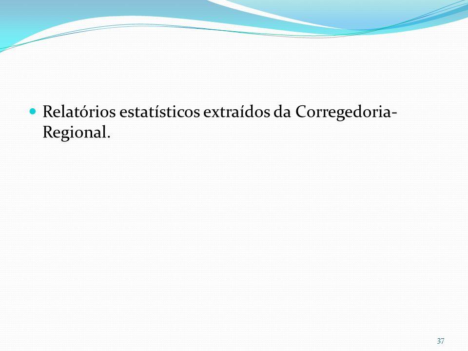 Relatórios estatísticos extraídos da Corregedoria- Regional. 37