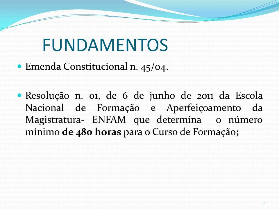 FUNDAMENTOS Emenda Constitucional n.45/04. Resolução n.