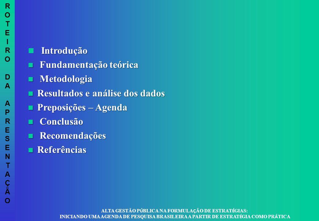 Introdução Introdução n Fundamentação teórica n Metodologia n Resultados e análise dos dados n Preposições – Agenda n Conclusão n Recomendações n Refe