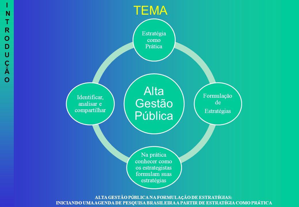TEMA Alta Gestão Pública Estratégia como Prática Formulação de Estratégias Na prática conhecer como os estrategistas formulam suas estratégias Identif